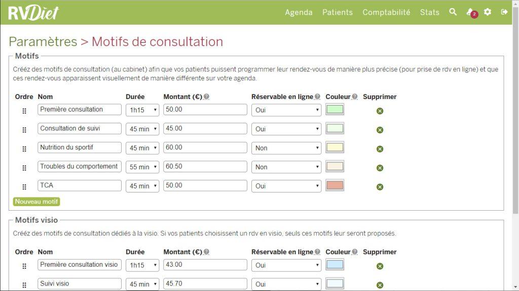 Logiciel diététicien : motifs de consultation